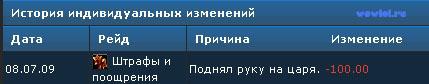 минус 100 дкп)