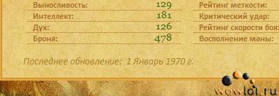 Мы не знали, но WoW Armory существовало еще во времена Советского Союза!