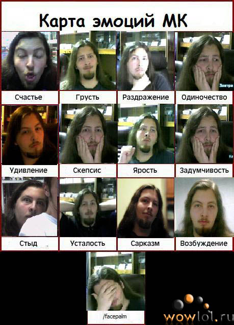 Карта эмоций мк