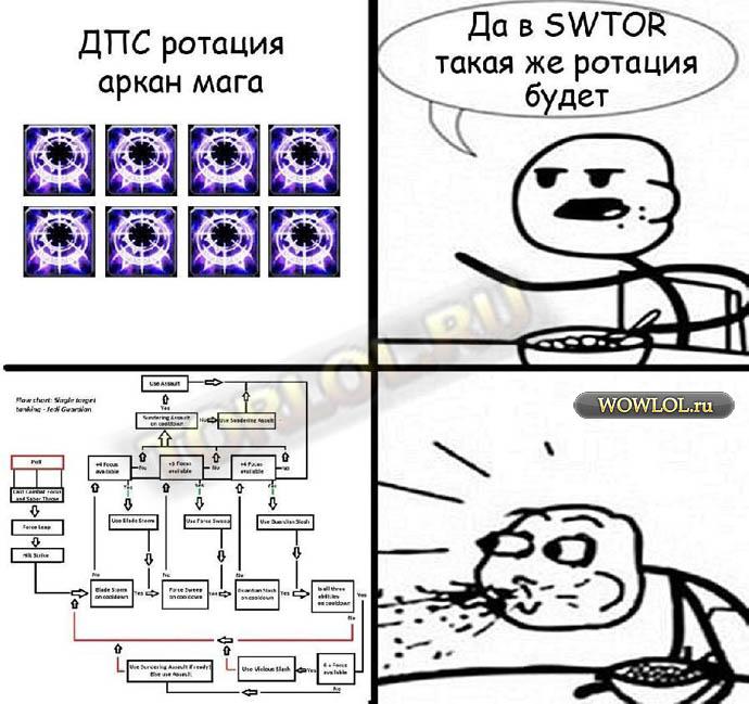 ротация
