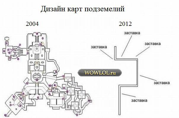 Дизайн подземелий