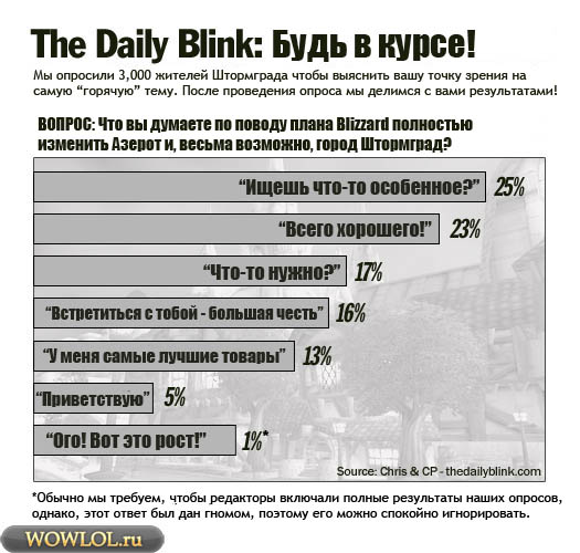 The Daily Blink: Перевод