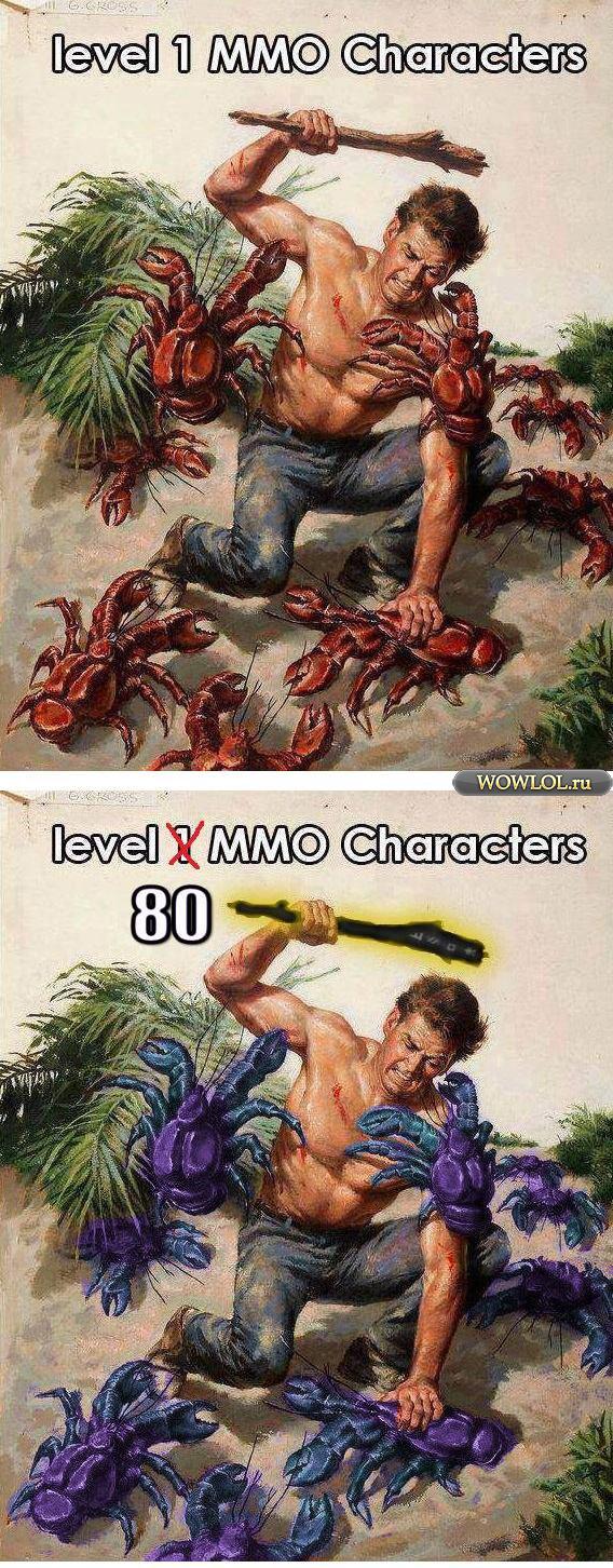 Уровни в MMORPG
