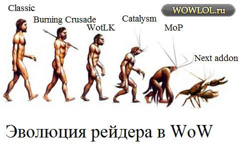 Эволюция рейдера WoW
