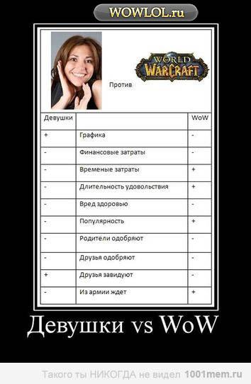 девушка vs wow