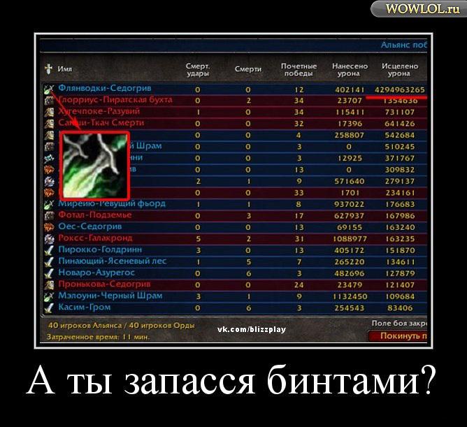 Гога перехилил)))