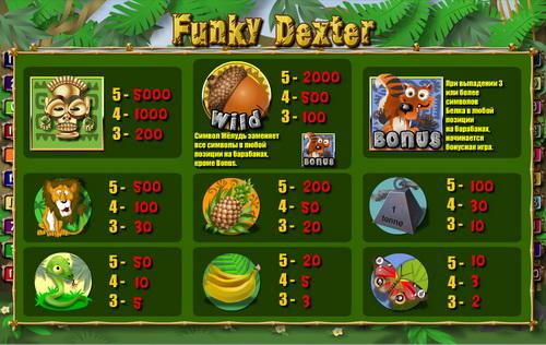 Интересный игровой автомат Funky Dexter для любителей тропиков