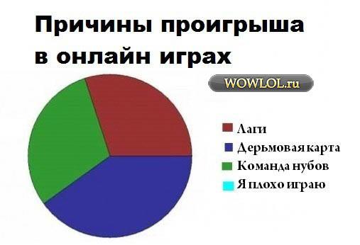 Даа. . . .  Карта))