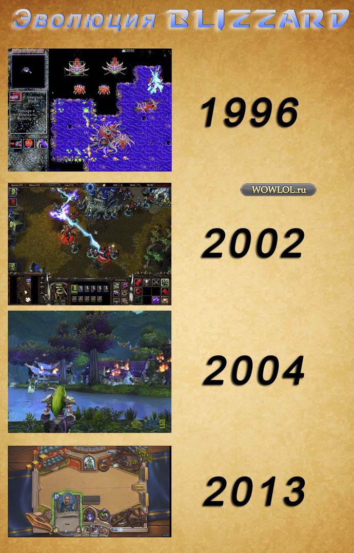 Эволюция Blizzard